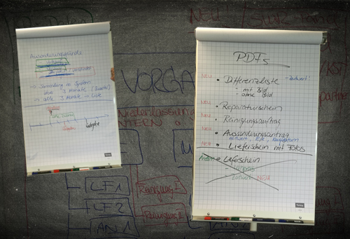 Bedarfsanalyse Verleihsoftware
